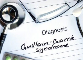 What is Guillain-Barre Syndrome